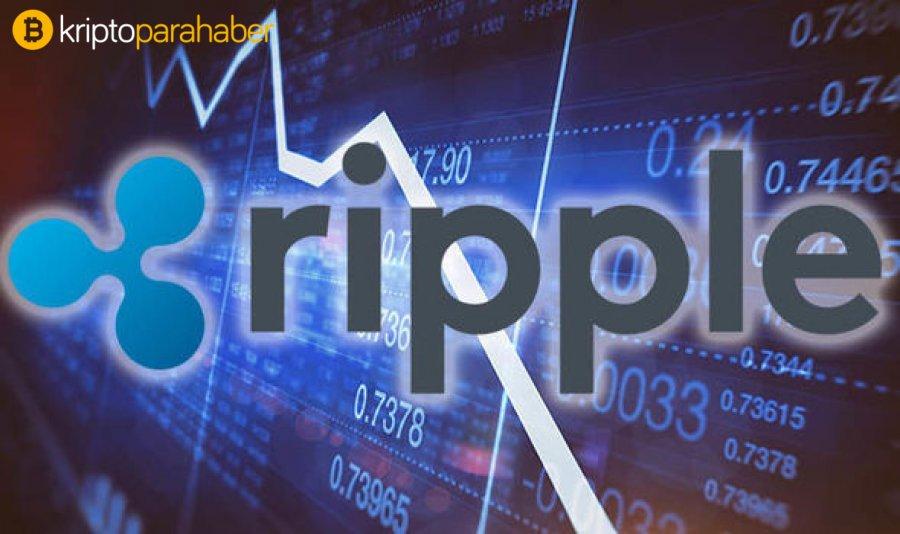 23 Eylül Ripple fiyat analizi: XRP için beklenen seviyeler ve önemli noktalar