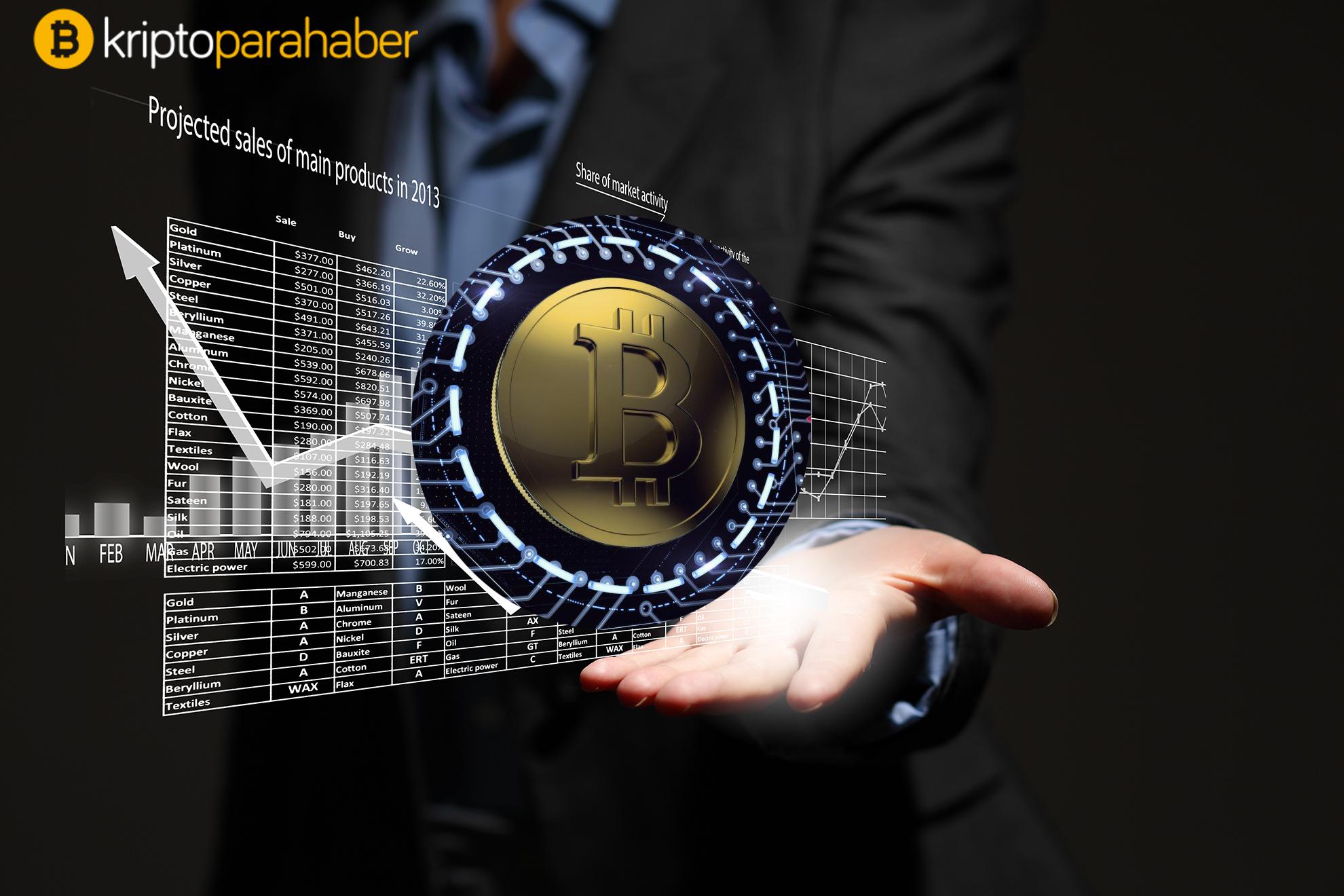 bitcoin fiyatı 3500 dolar