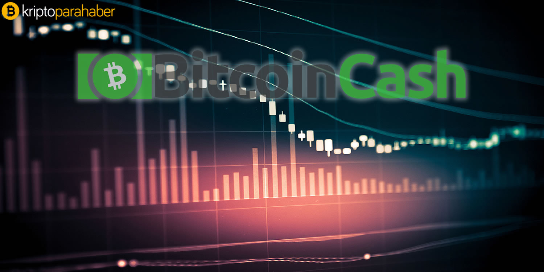 Teknik göstergelerle Bitcoin Cash (BCH), fiyat analizi