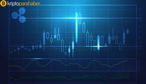 9 Eylül Ripple fiyat analizi: XRP için kritik noktalar ve beklenen seviyeler