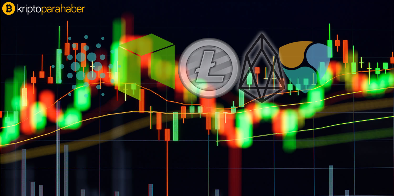EOS, NEO, Litecoin, IOTA ve Stellar teknik göstergelerle fiyat analizi
