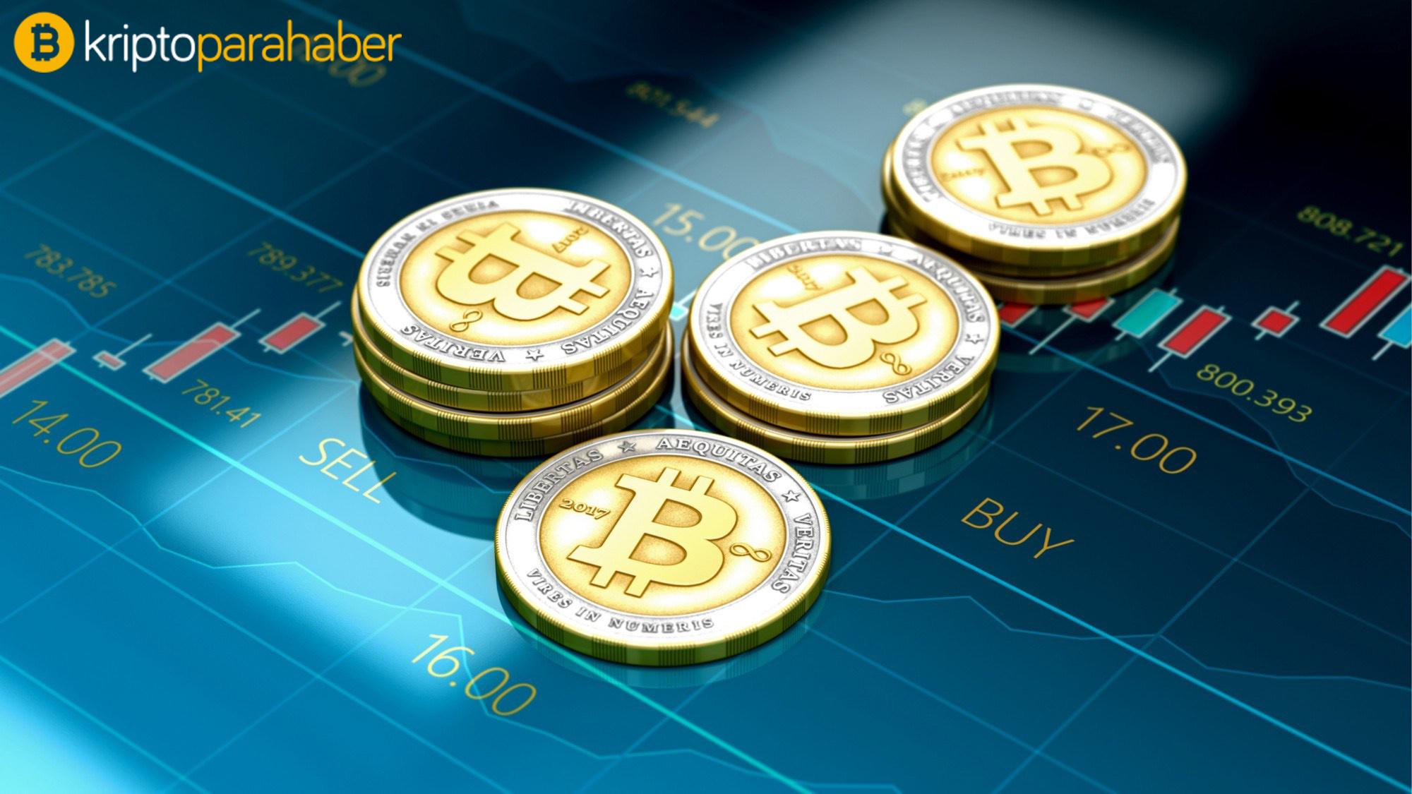 22 mayıs Bitcoin
