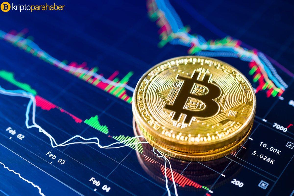 Bitcoin tırmanışa geçmek için neler yapacak?