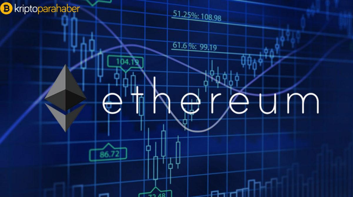 19 Eylül Ethereum (ETH) ve IOTA fiyat analizi: Beklenen seviyeler ve önemli noktalar