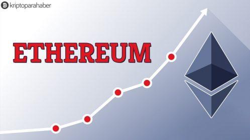Veriler Ethereum'daki düşüşün ayılar tarafından yönetildiğini gösteriyor