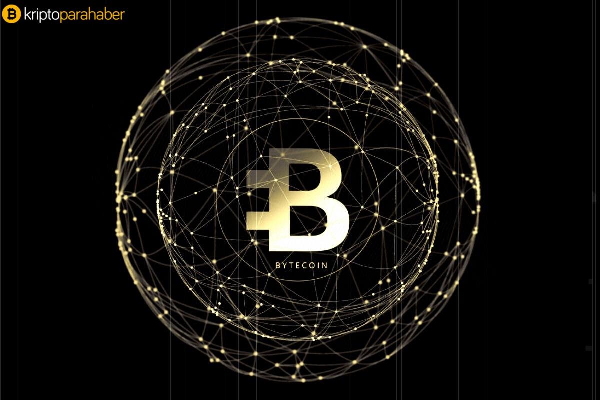 """Anthony Pompliano: """"Bitcoin potansiyeli herkes tarafından küçümseniyor"""""""