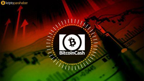 BCH madencileri halving sonrasında Bitcoin'e akın ediyor!