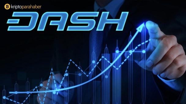 30 Kasım Bitcoin Cash (BCH) ve Dash (DASH) fiyat analizi