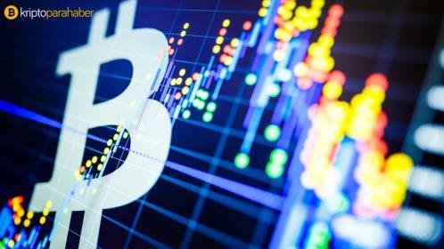 14 Eylül Bitcoin fiyat analizi: 10.500 dolar yine reddedildi, aktif adresler düşüşte