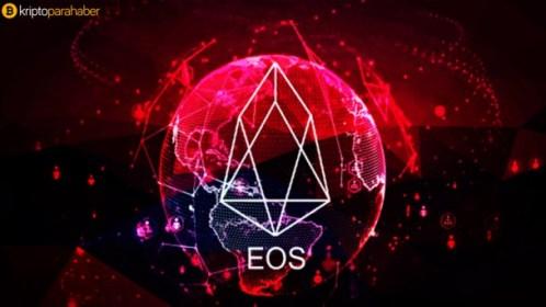 Sorunlar çözülmeden EOS ana ağı başlatıldı