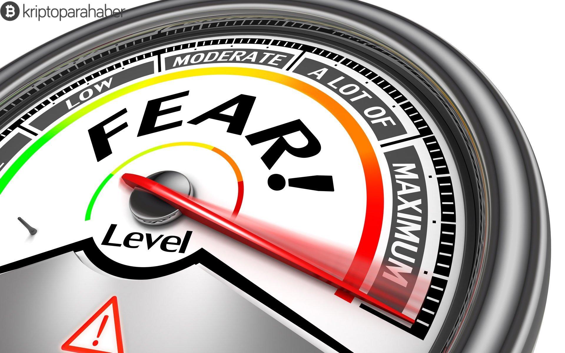 Korku / Açgözlülük endeksi en son Nisan 2020'de görülen seviyelere düştü