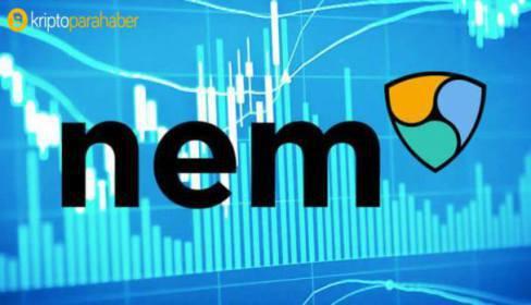Artık NEM (XEM) BitFex Borsası'nda!