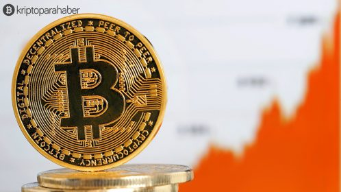 3 Mayıs Bitcoin analizi: BTC bir kez daha 9 bin doların üzerinde