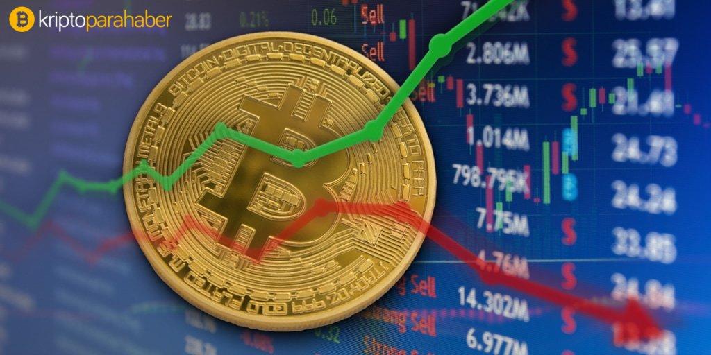 İşte Bitcoin fiyatının yönünü tayin eden 3 gerçekçi tahmin