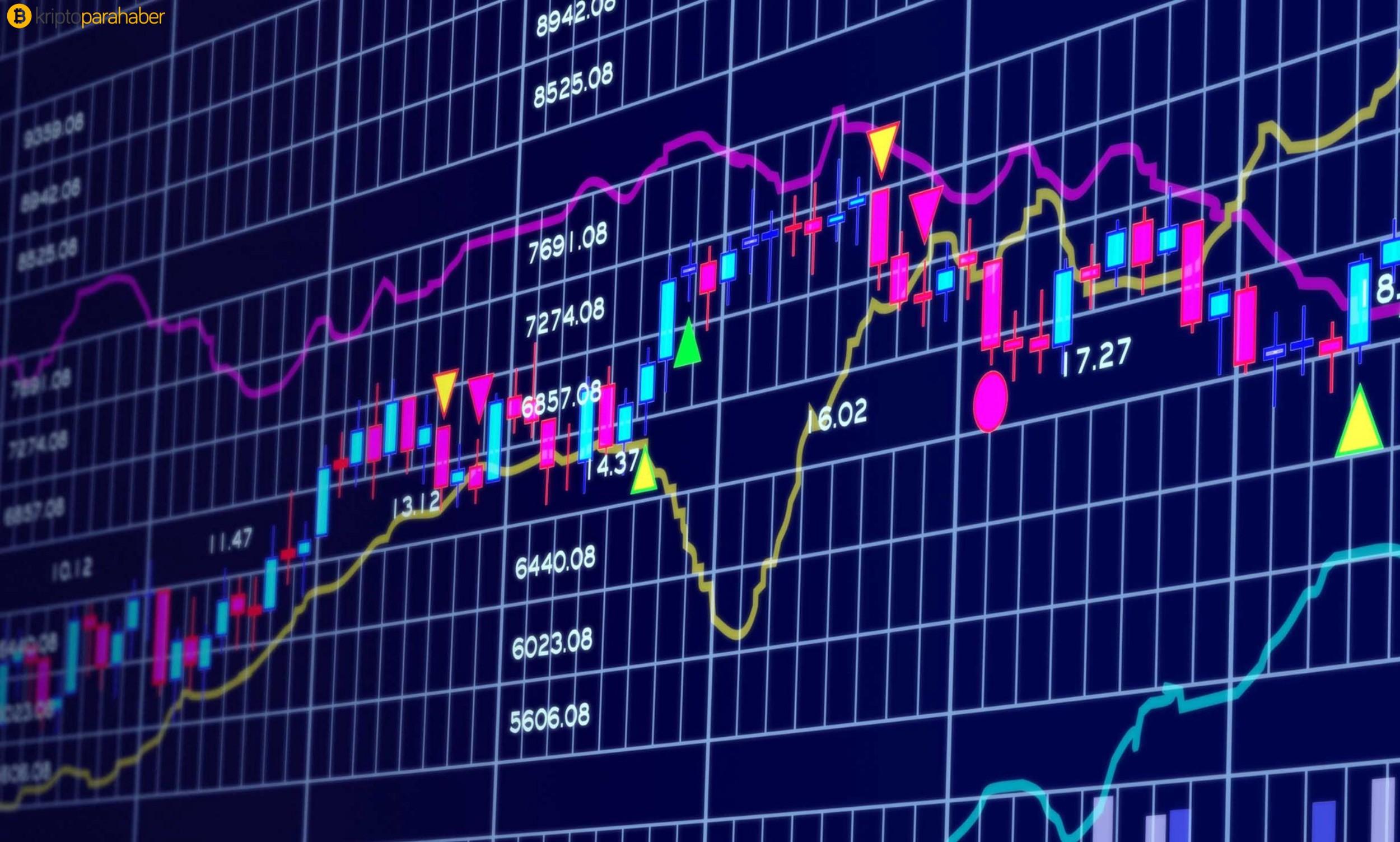 28 Eylül Tron (TRX) ve Polkadot (DOT) fiyat analizi