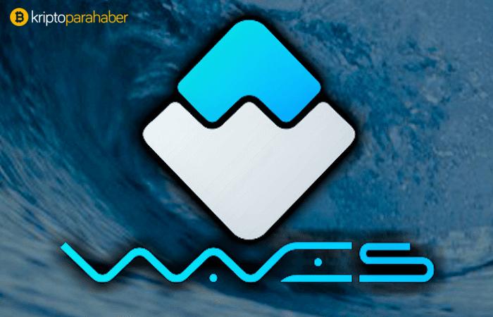 Waves (WAVES) en hızlı kripto para olduğunu iddia ediyor!