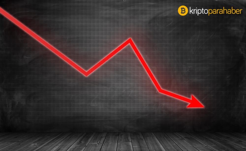 Bitcoin, son 15 günün en düşük seviyesini gördü, kripto piyasaları 80 milyar dolar eridi