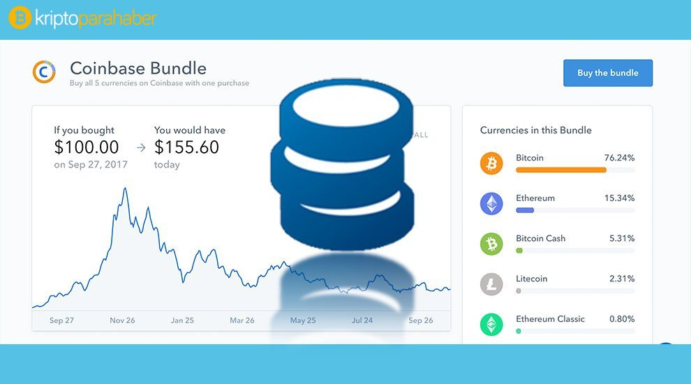 Coinbase Bundles 5 kripto para içerecek