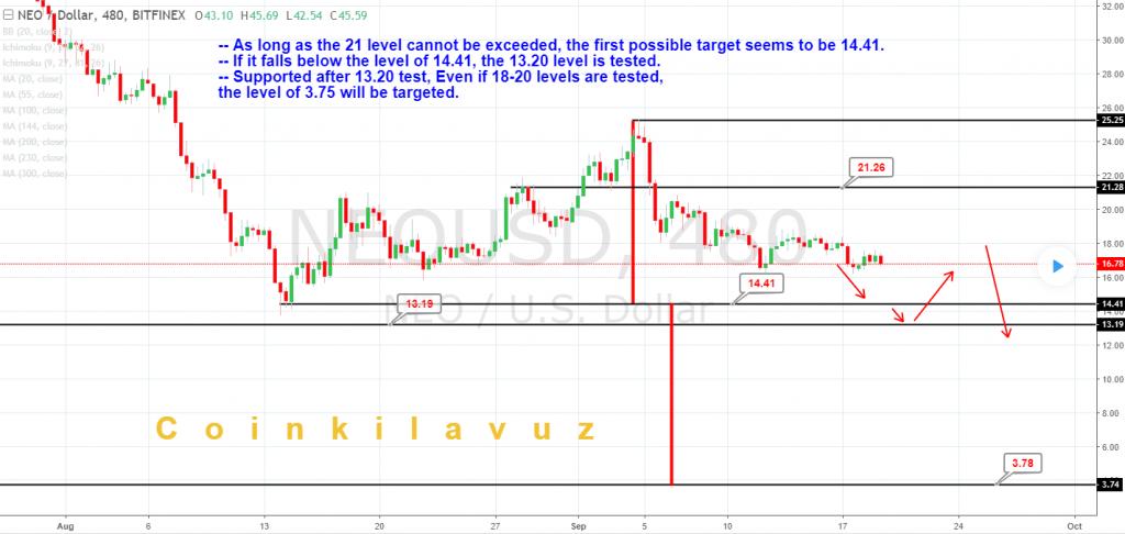 Grafik: Tradingview