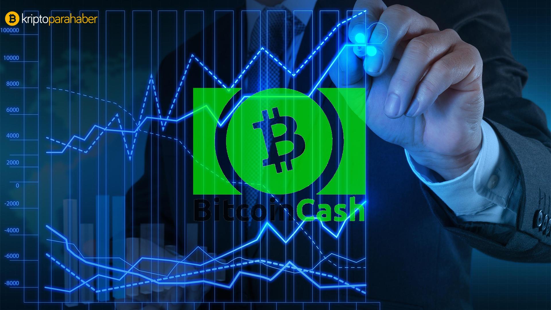 29 Eylül Bitcoin Cash (BCH) ve Dash (DASH) fiyat analizi