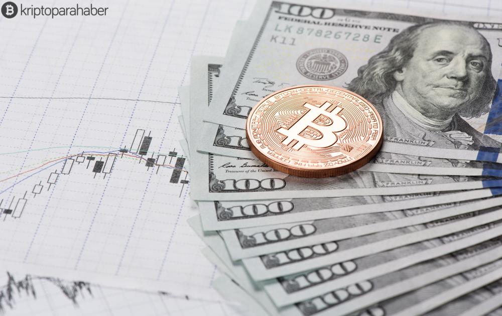 Kurumlar kripto paralara ve Bitcoin'e sanıldığı kadar güvenmiyor olabilir!Doğruysa ne olacak?