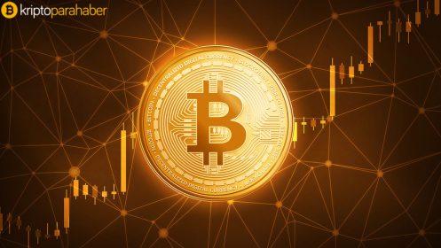 Piyasa stratejisti McGlone, 2020 sonu için Bitcoin tahminini paylaştı