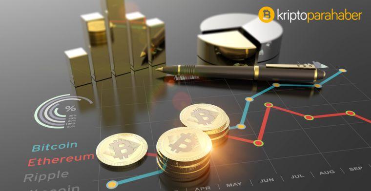 Bitcoin fırtınası yaklaşıyor! Vadeli işlemler rekor kırdı: Fiyat nereye kırılacak?