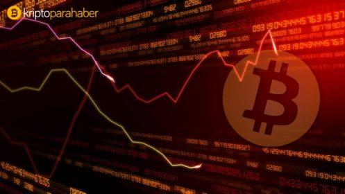 Bitcoin fiyatının 27 bin dolara düşmesi, tarihi tasfiyeleri getirdi