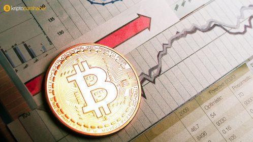 14 Mart Bitcoin analizi: BTC için dipten alım fırsatı mı?