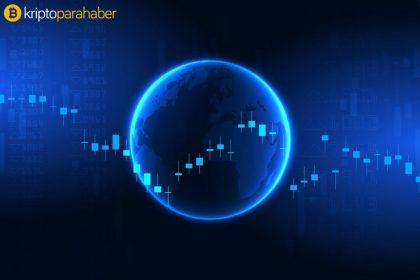 15 Ağustos Ripple (XRP) fiyat analizi