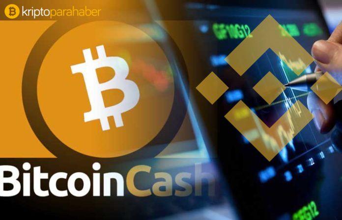 Binance, Bitcoin Cash (BCH) hard forkuna destek verecek