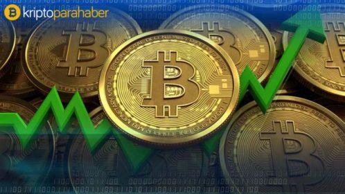 30 Ağustos Bitcoin fiyat analizi: Destek ve direnç noktaları, beklenen yön ve çok daha fazlası