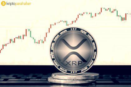Ripple fiyat analizi: XRP için sıradaki hamle yükseliş mi olacak?