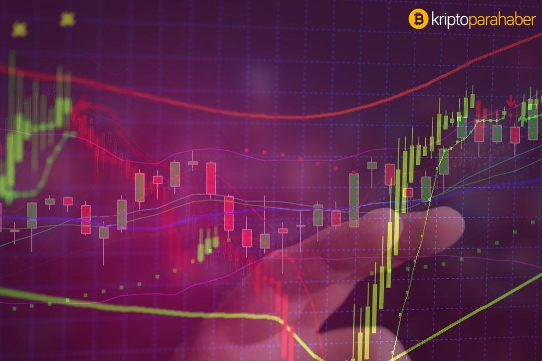İşte Bitcoin ve kripto para piyasası hakkında içinizi rahatlatacak bilgiler