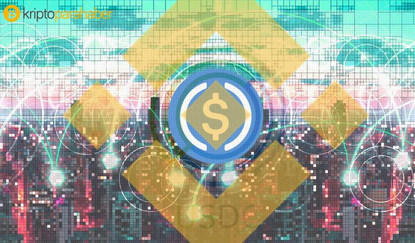 6 Aralık Binance Coin ve Synthetix fiyat analizi: BNB ve SNX'te beklenen seviyeler, önemli noktalar