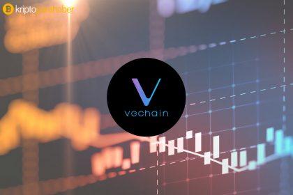 Ontology ve VeChain fiyat analizi: ONT ve VET için izlenecek seviyeler