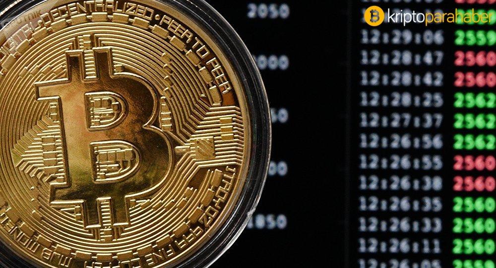 Bitcoin fiyatı, madencilik maliyetinden daha düşük