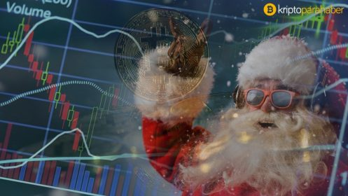 Bitcoin'in piyasa hakimiyeti düştü