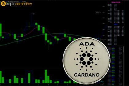 7 Kasım Cardano fiyat analizi: ADA için beklenen yön ve önemli seviyeler