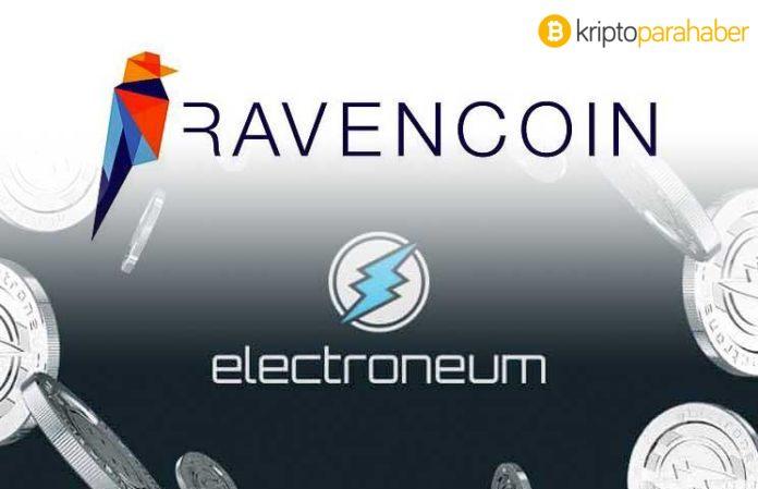 Ravencoin (RVN) ve Electroneum (ETN) büyümeye devam ediyor