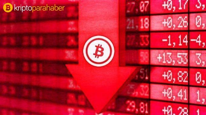 Bitcoin 3500 dolara dayandı