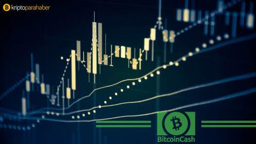 altcoin bitcoin cash yükseliyor