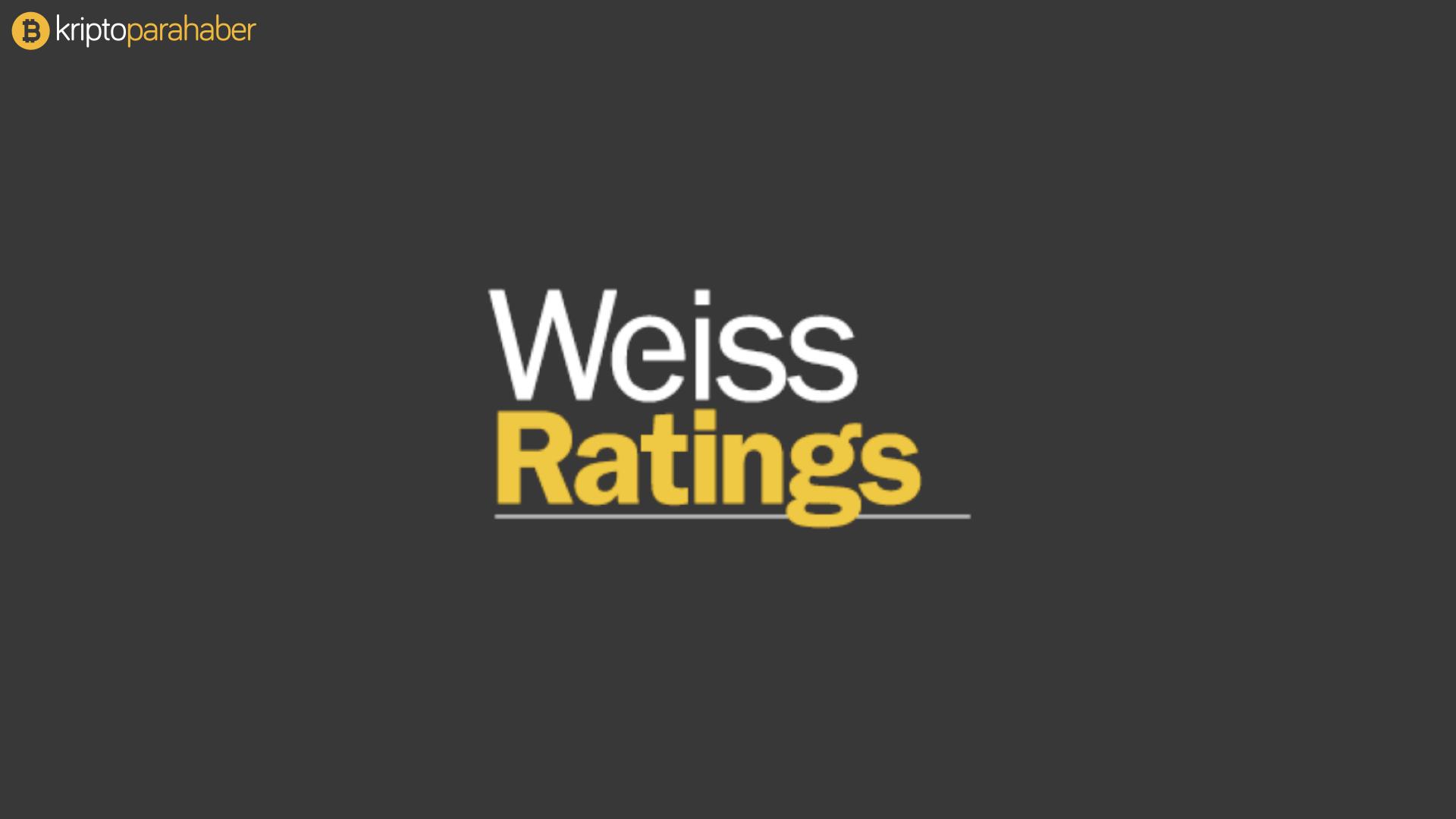 Weiss Ratings kripto paraları neye göre değerlendiriyor?