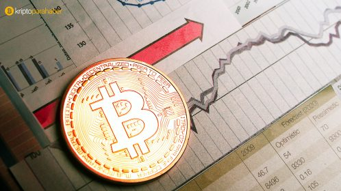 6 Nisan Bitcoin analizi: BTC'yi uçuracak 4 sebep
