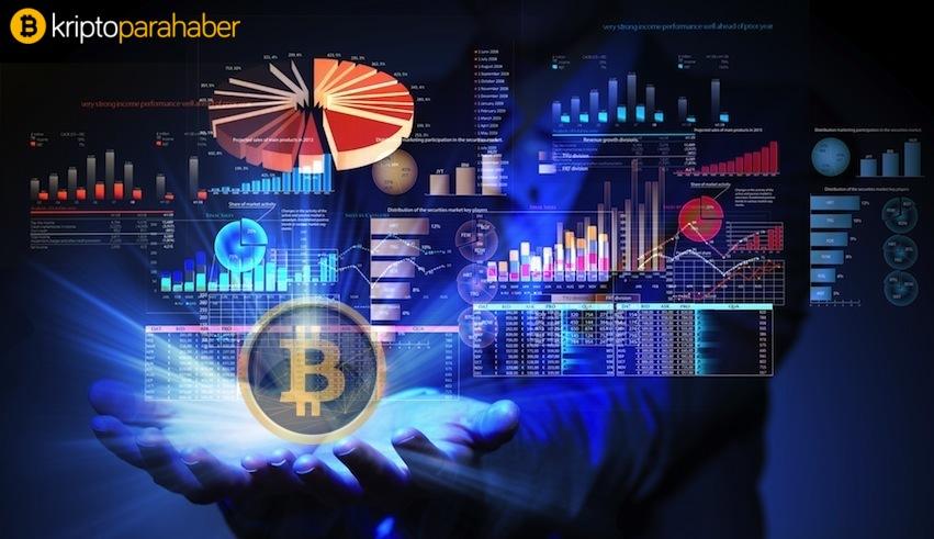 "Usta analist: ""Bitcoin fiyat grafiği selloff'u çağırıyor!"""