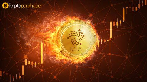 IOTA fiyat tahmini: IOTA Golden Cross (Altın Haç) eşiğinde