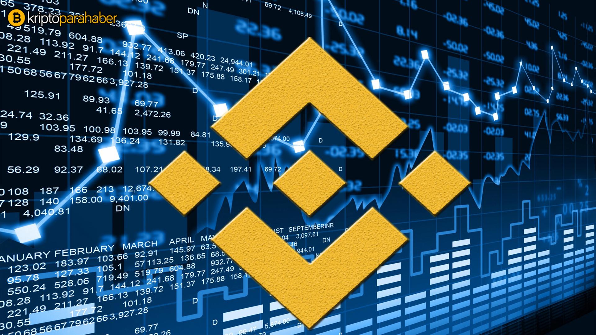 Binance Coin ve Augur fiyat analizi: BNB ve REP yükselecek mi? İzlenecek seviyeler