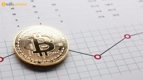 """Yüksek volatilitesiyle tanınan Bitcoin için """"ezber bozan"""" istatistik!"""