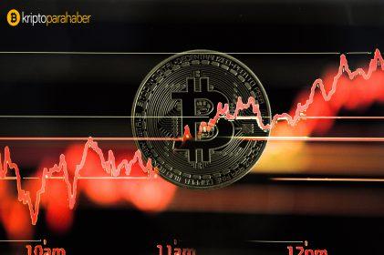 Bitcoin (BTC) fiyatının şimdiki hamlesi nedir?