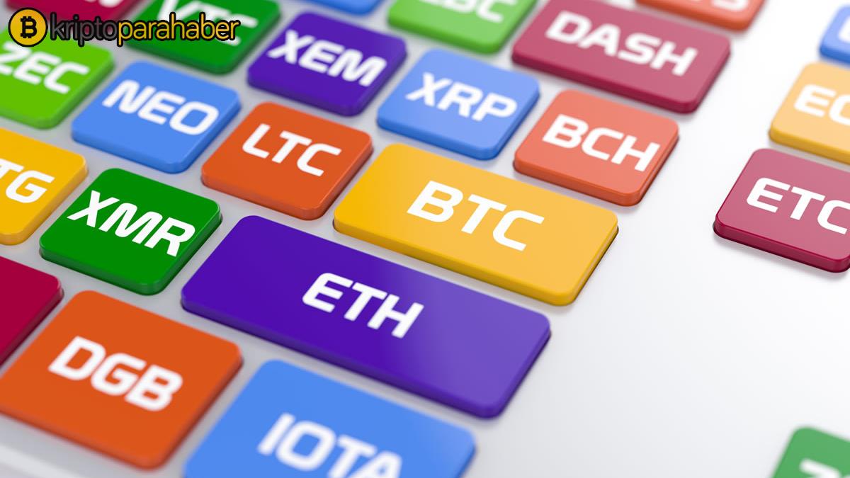 kripto logo oyunu